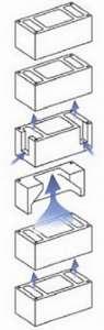 Блоки для вентиляционных систем купить. - изображение 1
