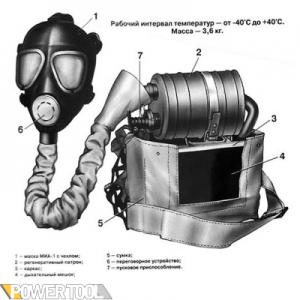 Изолирующий противогаз ИП-4. Заказать с доставкой - изображение 1
