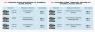 Трансфер Буковель. Такси в Буковель. Перевозки из Ивано-Франковск Буковель, Ясиня - изображение 3